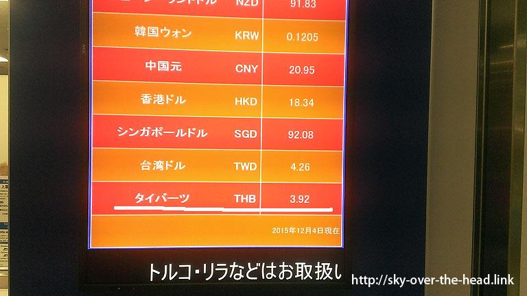 海外プリペイドカード【NEO MONEY】をタイで使った口コミ
