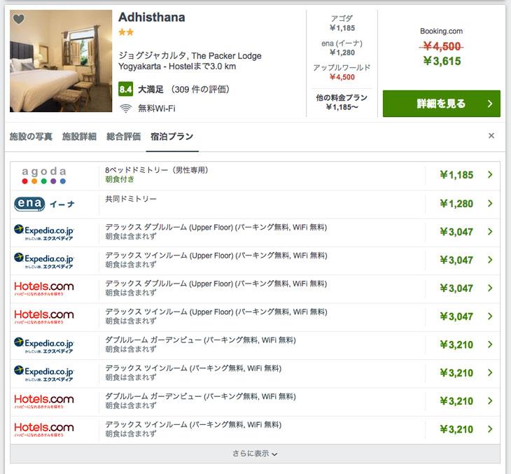 海外のホテル予約サイト!おすすめは?3年間トラブルなしで安心!信頼の【agoda/booking.com+α】を比較